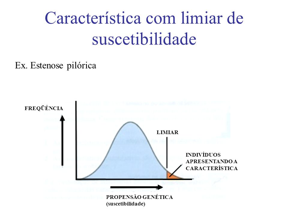 Característica com limiar de suscetibilidade
