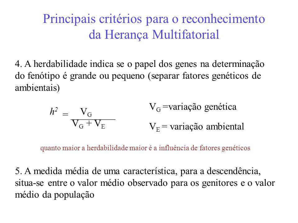 Principais critérios para o reconhecimento da Herança Multifatorial