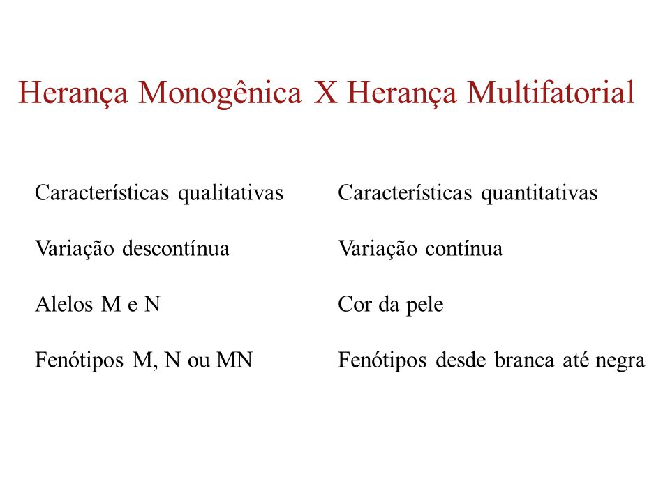 Herança Monogênica X Herança Multifatorial