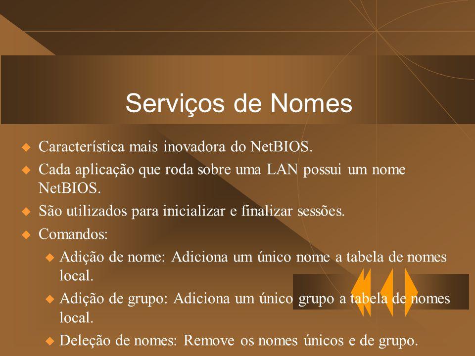 Serviços de Nomes Característica mais inovadora do NetBIOS.