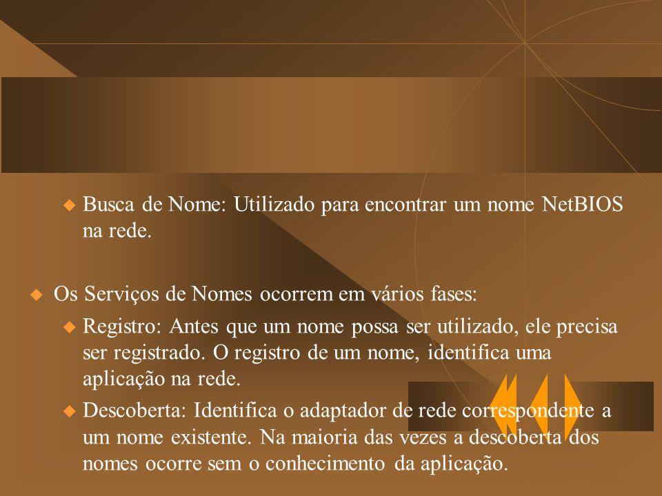 Busca de Nome: Utilizado para encontrar um nome NetBIOS na rede.