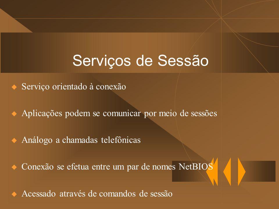 Serviços de Sessão Serviço orientado à conexão