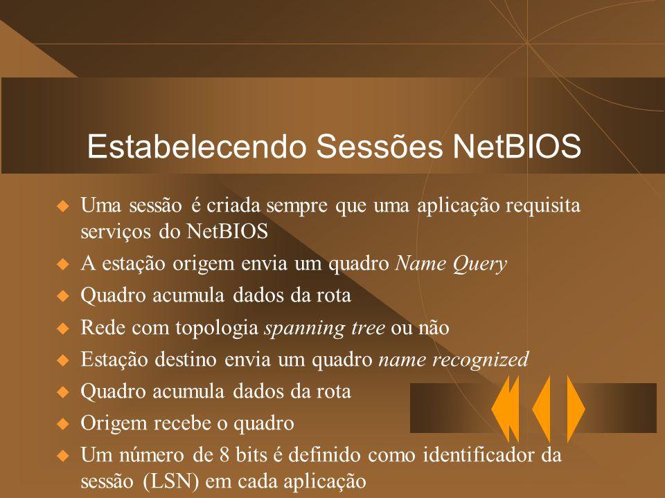 Estabelecendo Sessões NetBIOS