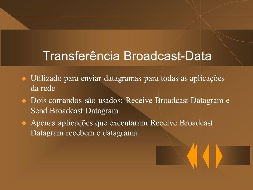 Transferência Broadcast-Data