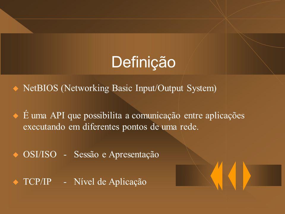 Definição NetBIOS (Networking Basic Input/Output System)