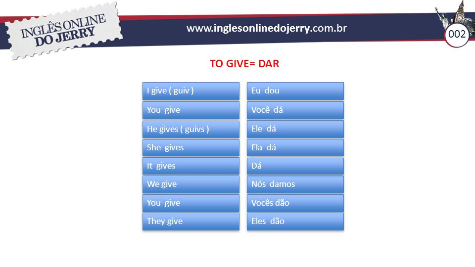 www.inglesonlinedojerry.com.br 002 TO GIVE= DAR I give ( guiv ) Eu dou