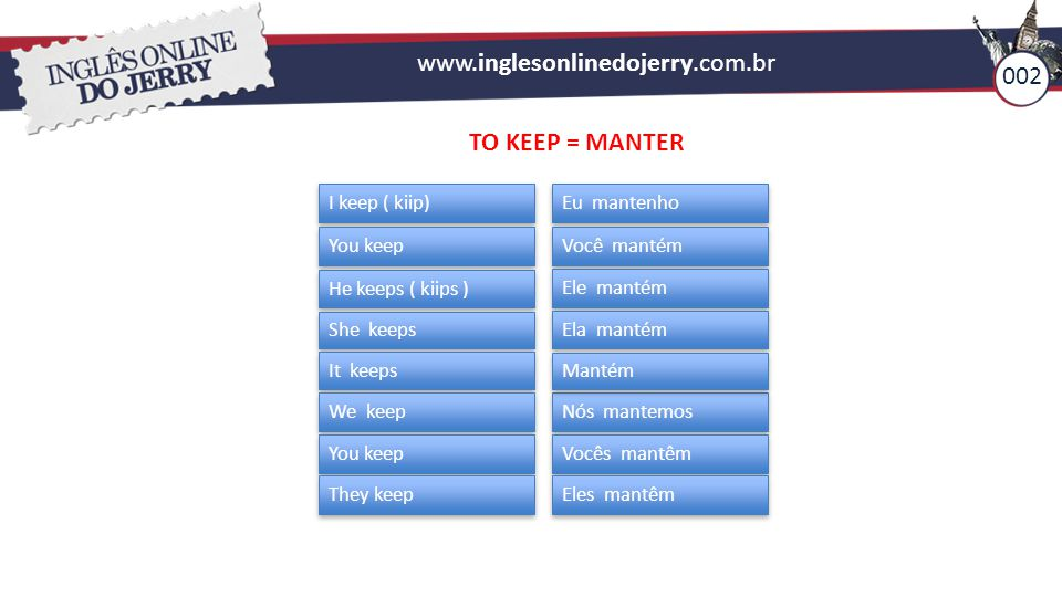 www.inglesonlinedojerry.com.br 002 TO KEEP = MANTER I keep ( kiip)