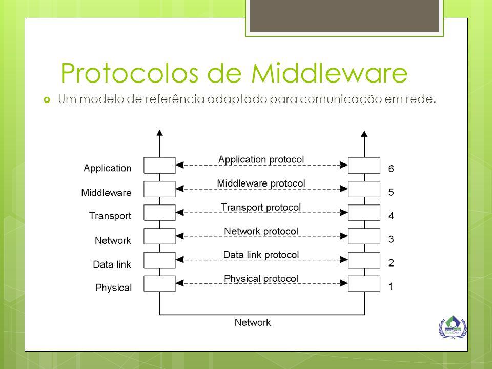 Protocolos de Middleware