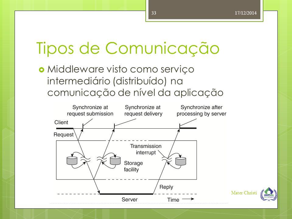 07/04/2017 Tipos de Comunicação. Middleware visto como serviço intermediário (distribuído) na comunicação de nível da aplicação.