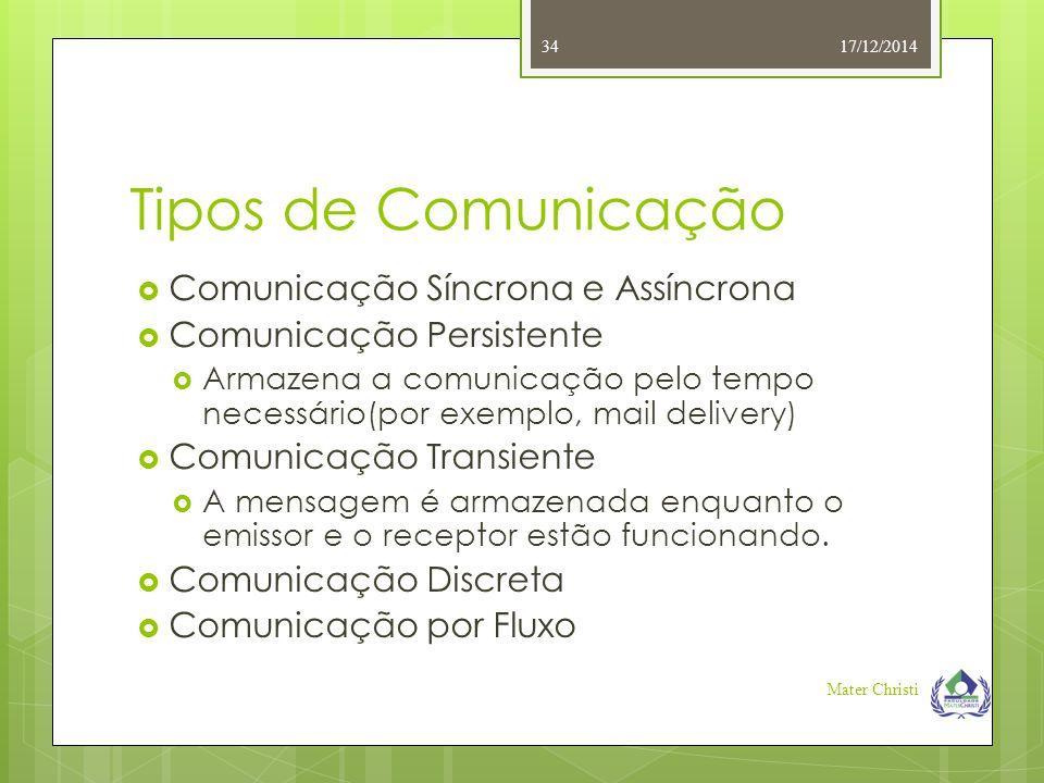 Tipos de Comunicação Comunicação Síncrona e Assíncrona