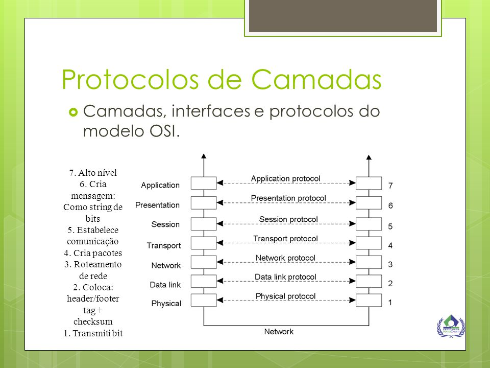 Protocolos de Camadas Camadas, interfaces e protocolos do modelo OSI.