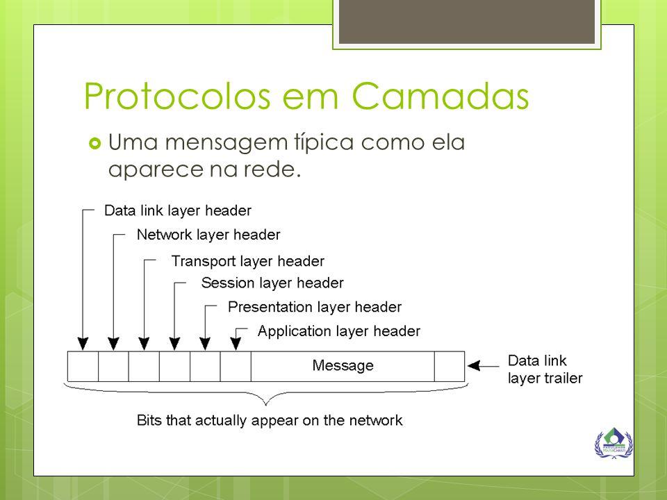 Protocolos em Camadas Uma mensagem típica como ela aparece na rede.
