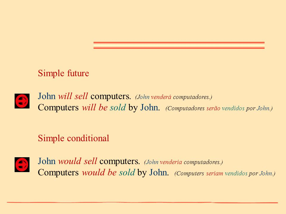 Simple future John will sell computers. (John venderá computadores.) Computers will be sold by John. (Computadores serão vendidos por John.)