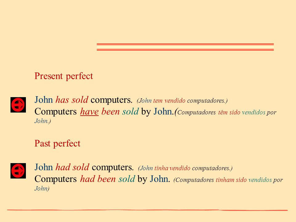 Present perfect John has sold computers. (John tem vendido computadores.)