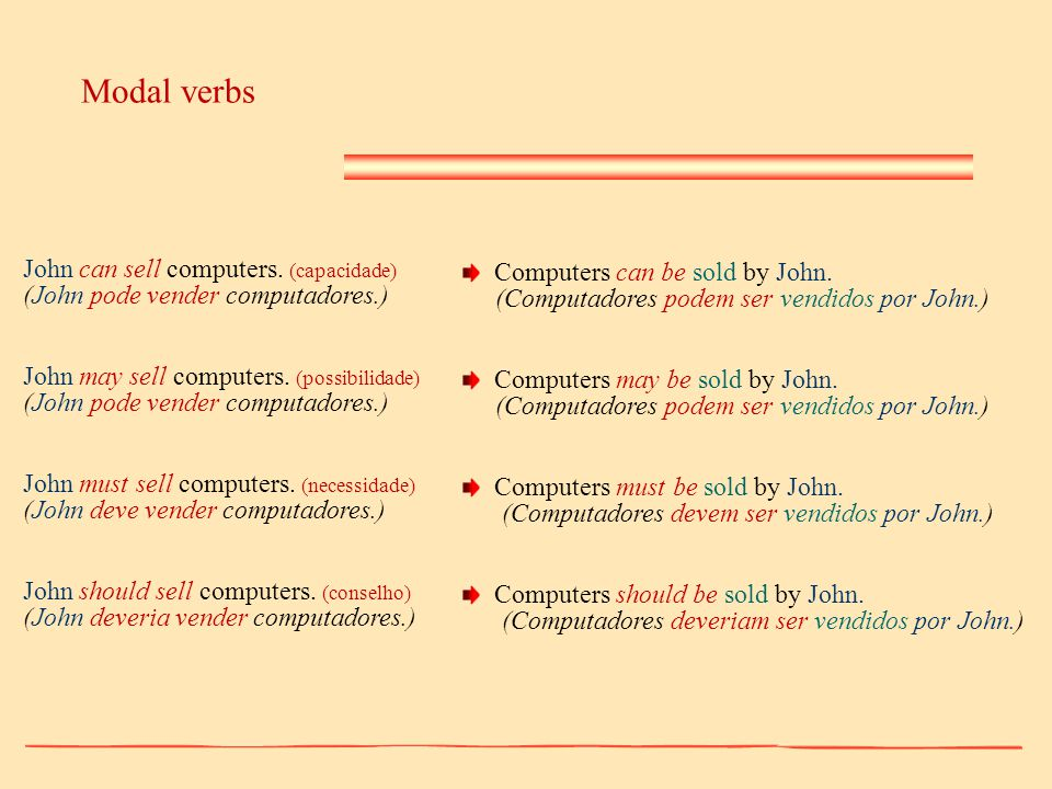 Modal verbs John can sell computers. (capacidade)