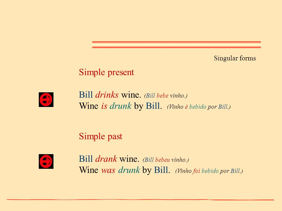 Bill drinks wine. (Bill bebe vinho.)