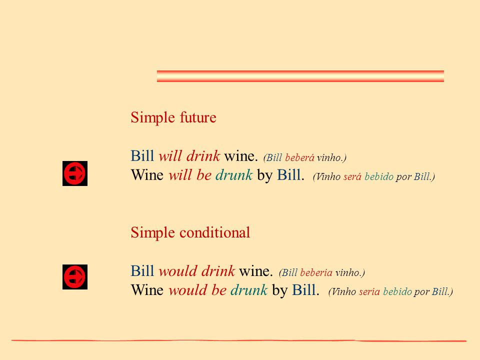 Simple future Bill will drink wine. (Bill beberá vinho.) Wine will be drunk by Bill. (Vinho será bebido por Bill.)