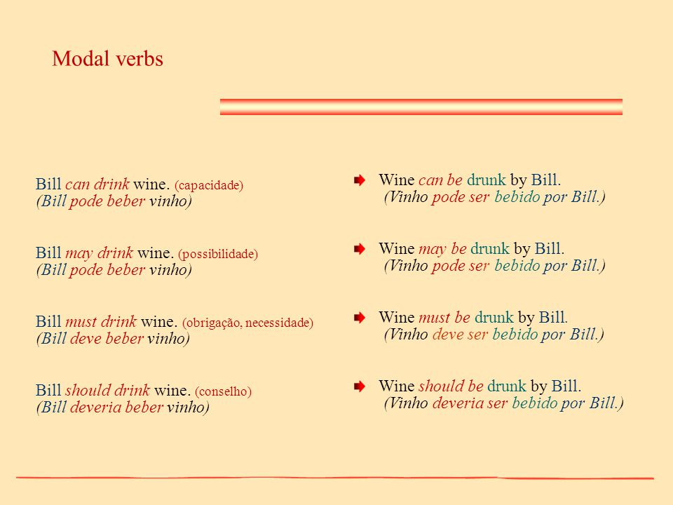 Modal verbs Wine can be drunk by Bill.