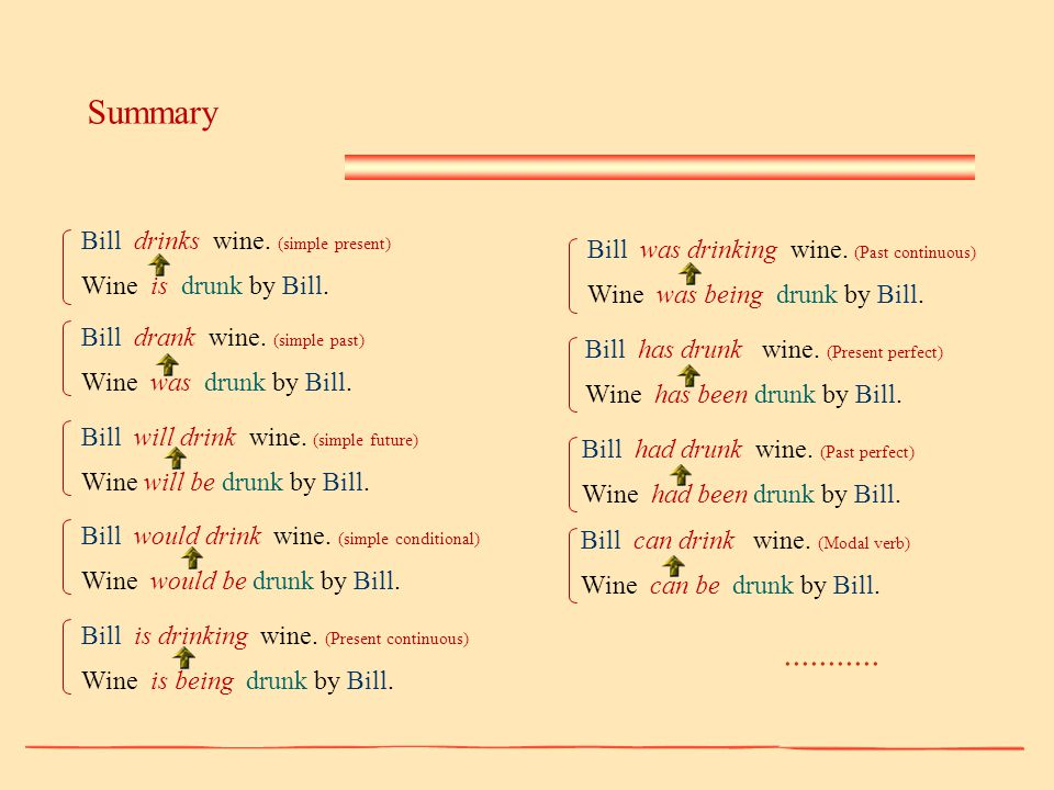Summary ........... Bill drinks wine. (simple present)