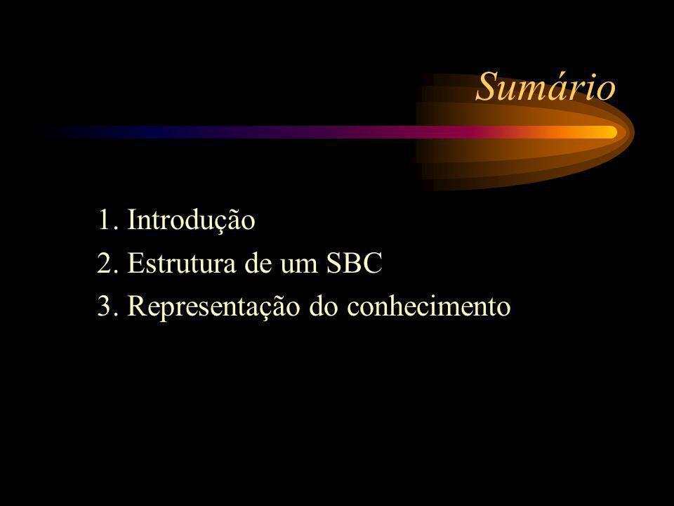 Sumário 1. Introdução 2. Estrutura de um SBC