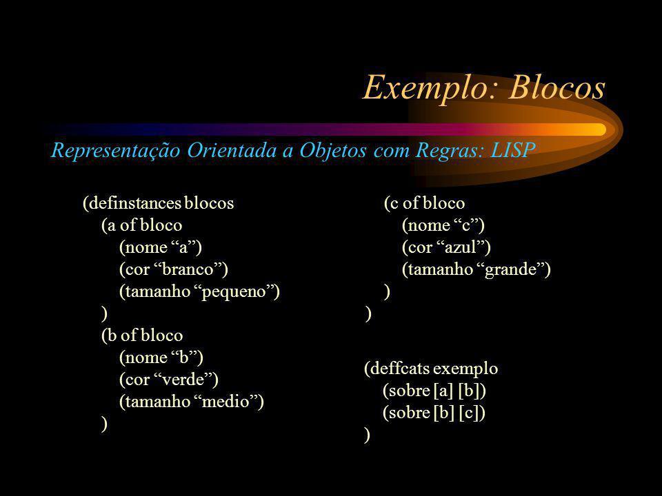 Exemplo: Blocos Representação Orientada a Objetos com Regras: LISP