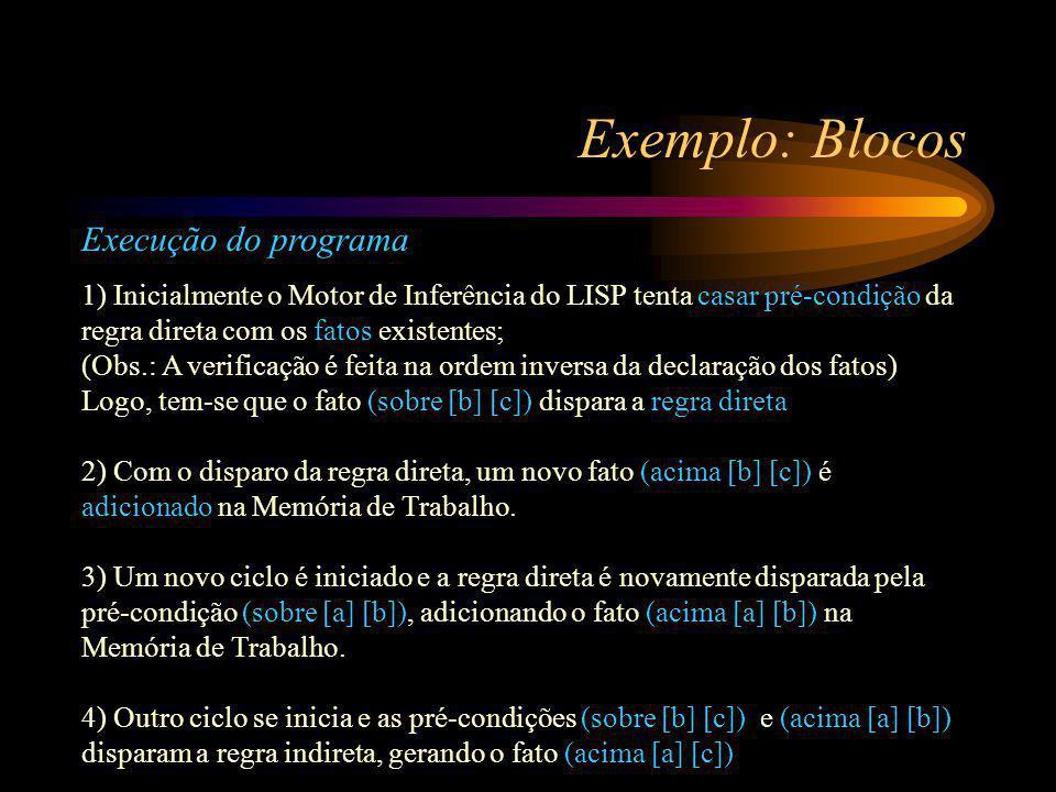 Exemplo: Blocos Execução do programa