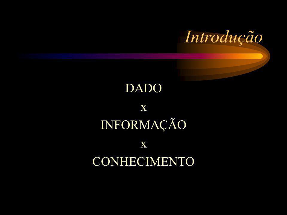 Introdução DADO x INFORMAÇÃO CONHECIMENTO