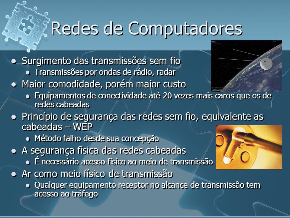 Redes de Computadores Surgimento das transmissões sem fio