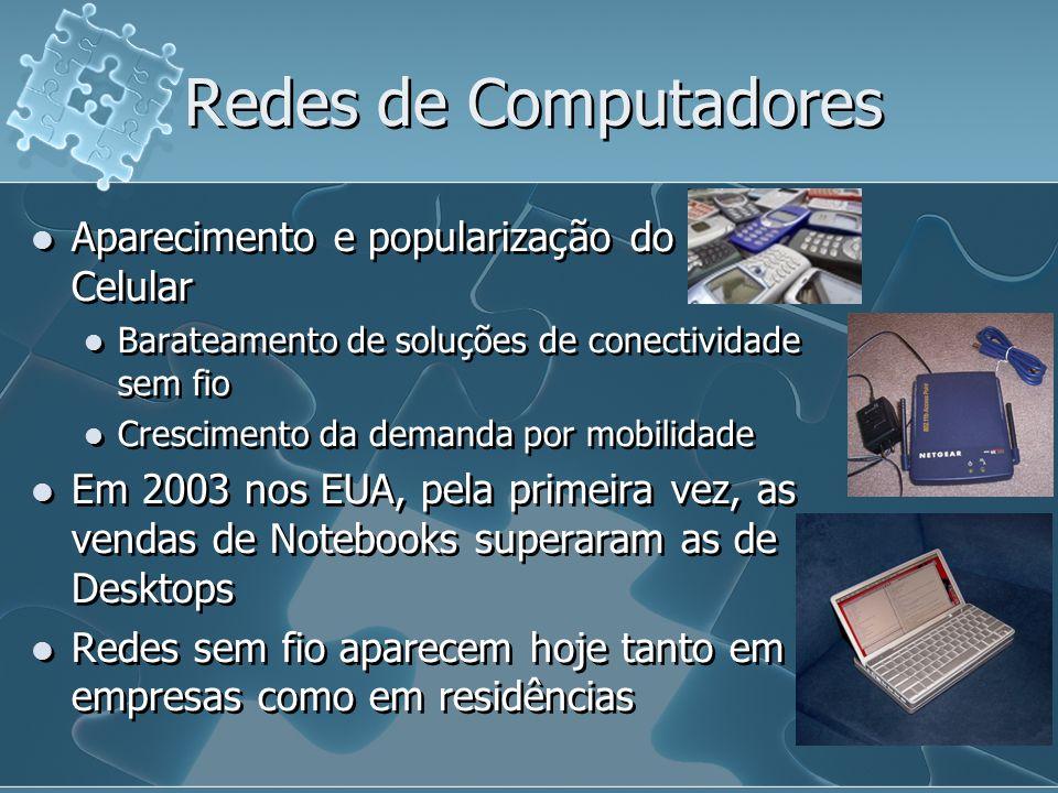 Redes de Computadores Aparecimento e popularização do Celular