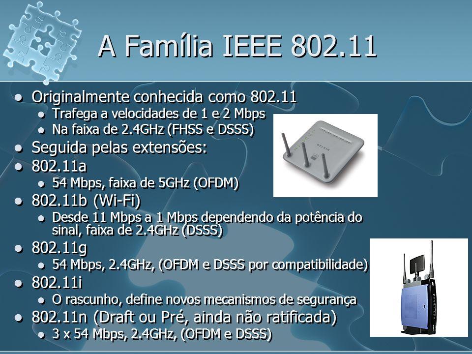 A Família IEEE 802.11 Originalmente conhecida como 802.11
