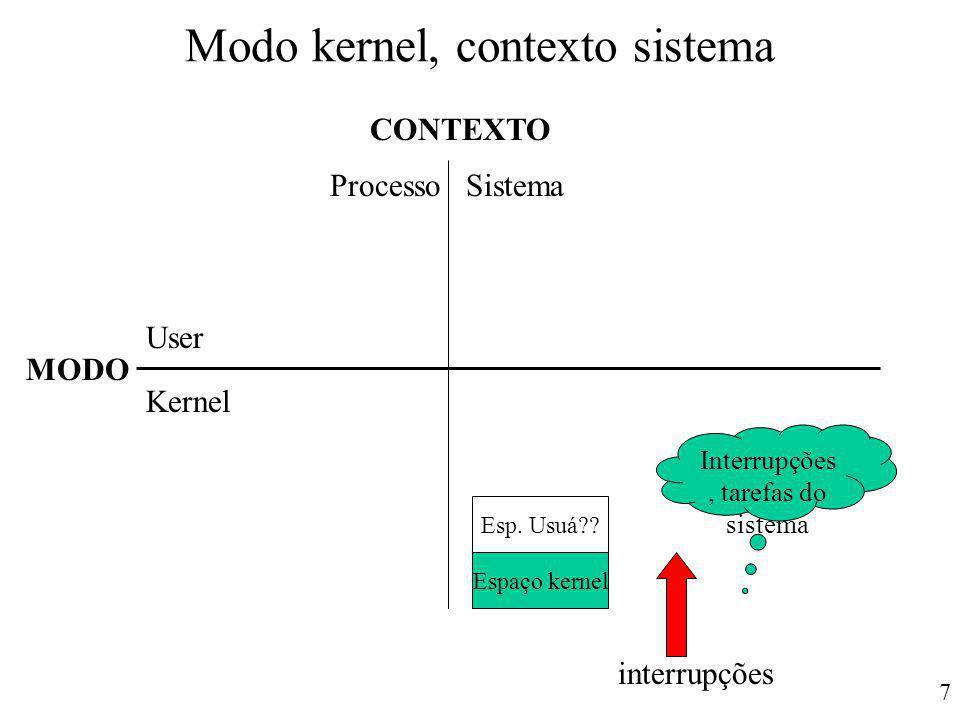Modo kernel, contexto sistema