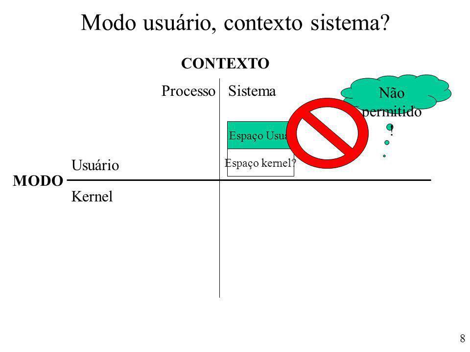 Modo usuário, contexto sistema