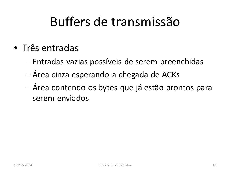 Buffers de transmissão