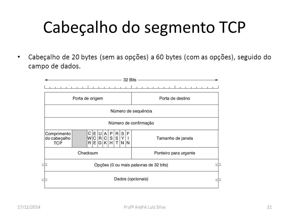 Cabeçalho do segmento TCP