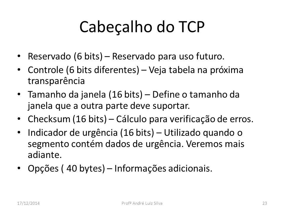 Cabeçalho do TCP Reservado (6 bits) – Reservado para uso futuro.