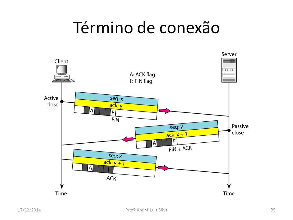 Término de conexão 07/04/2017 Profº André Luiz Silva