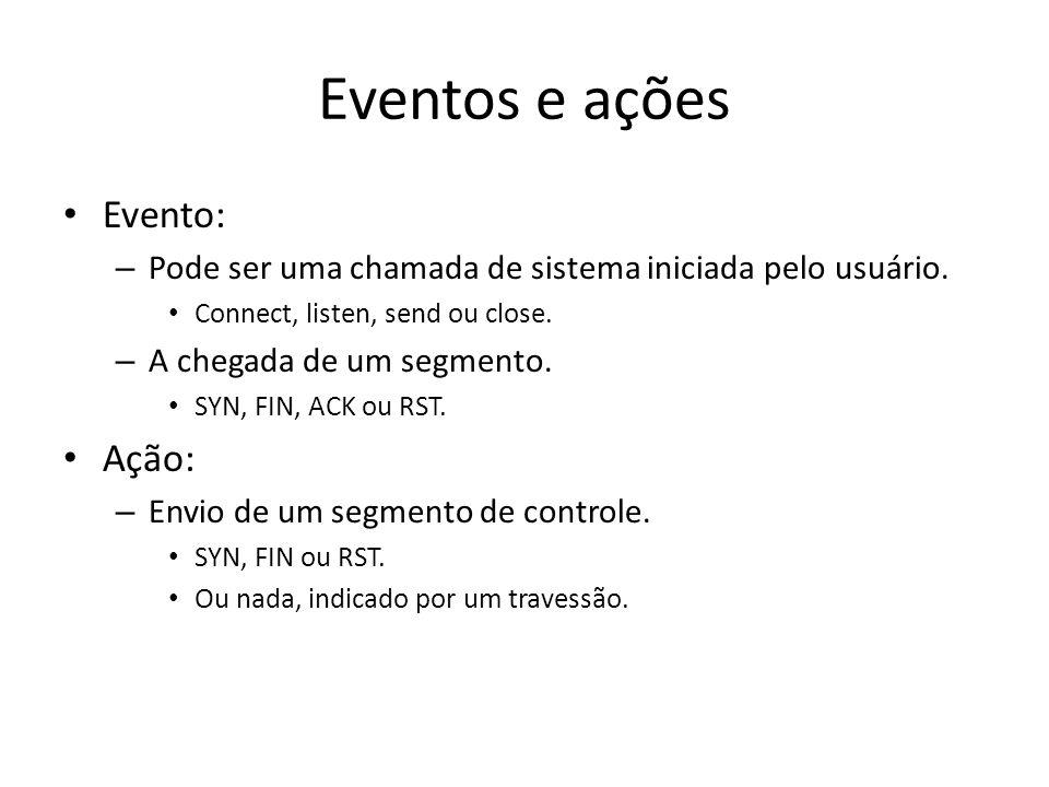 Eventos e ações Evento: Ação: