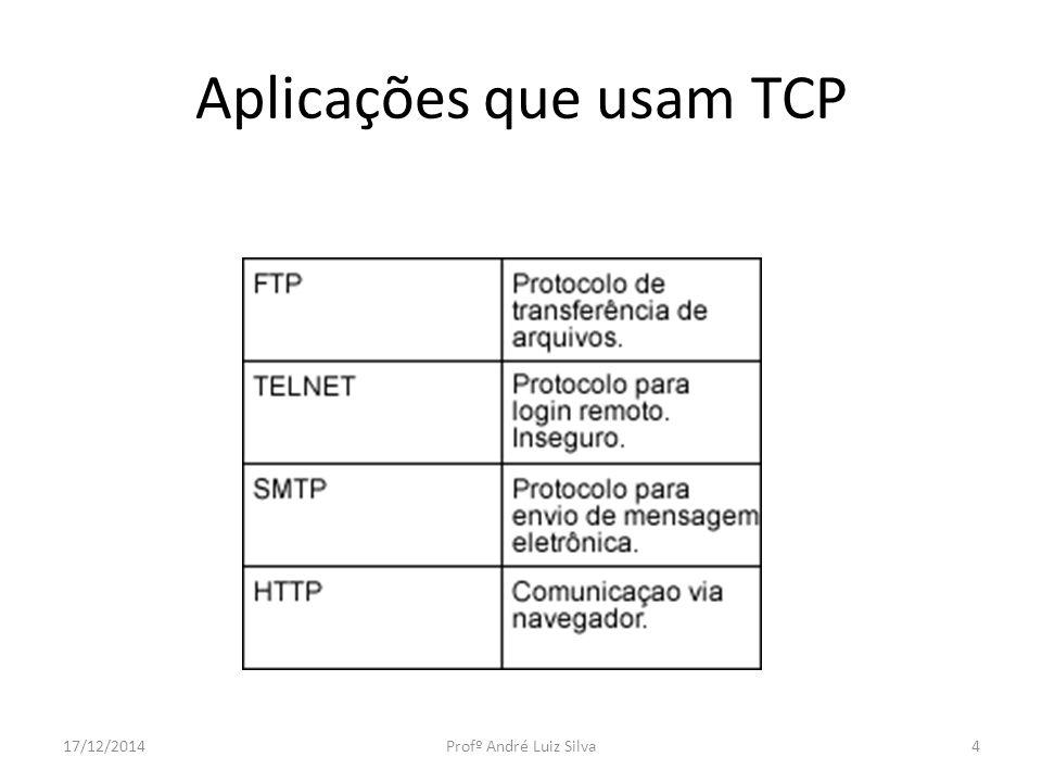 Aplicações que usam TCP