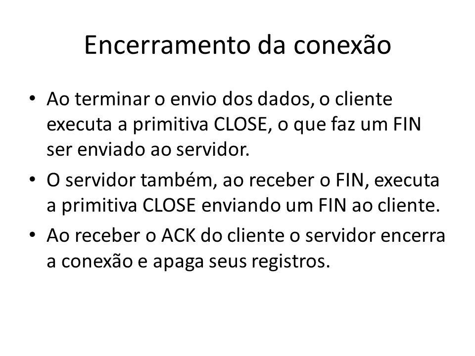 Encerramento da conexão