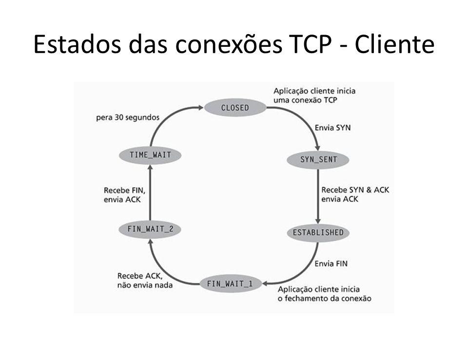 Estados das conexões TCP - Cliente