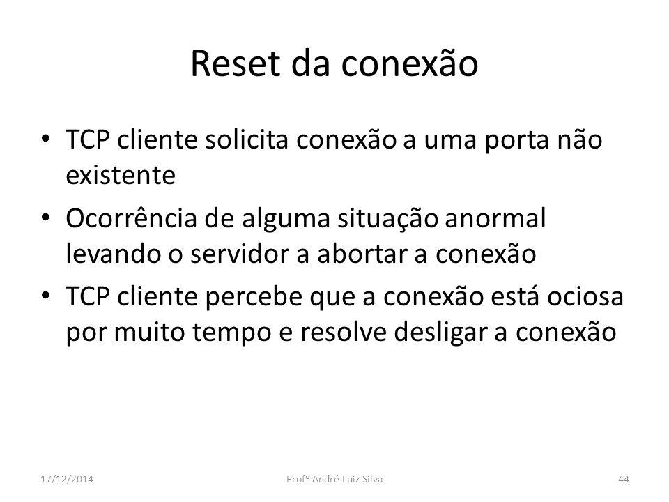 Reset da conexão TCP cliente solicita conexão a uma porta não existente.
