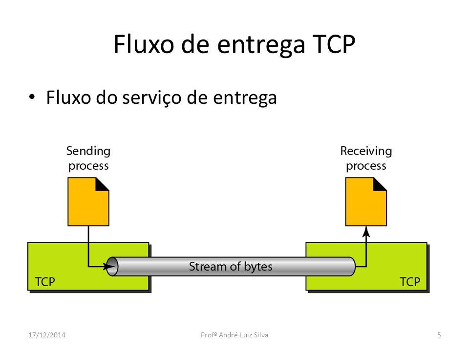 Fluxo de entrega TCP Fluxo do serviço de entrega 07/04/2017