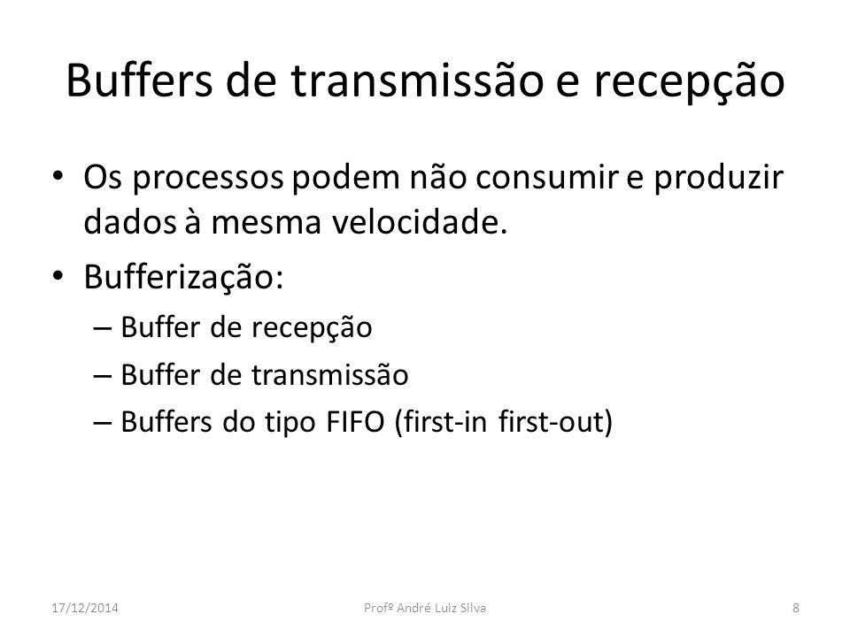 Buffers de transmissão e recepção