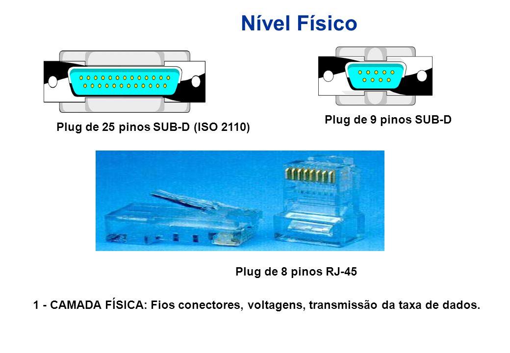 Plug de 25 pinos SUB-D (ISO 2110)