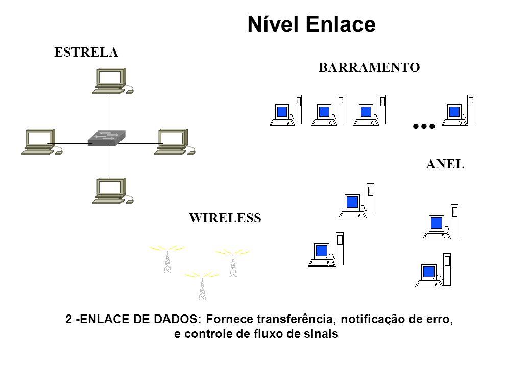 ... Nível Enlace ESTRELA BARRAMENTO ANEL WIRELESS