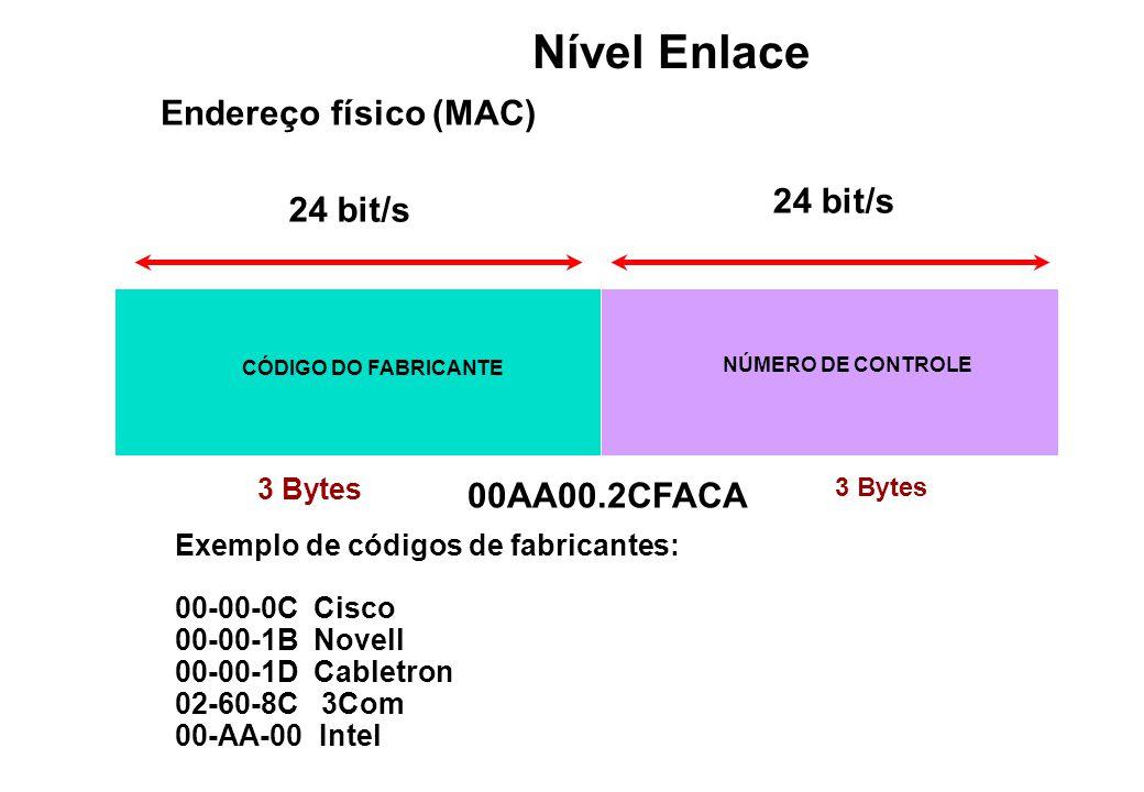 Nível Enlace Endereço físico (MAC) 24 bit/s 24 bit/s 00AA00.2CFACA