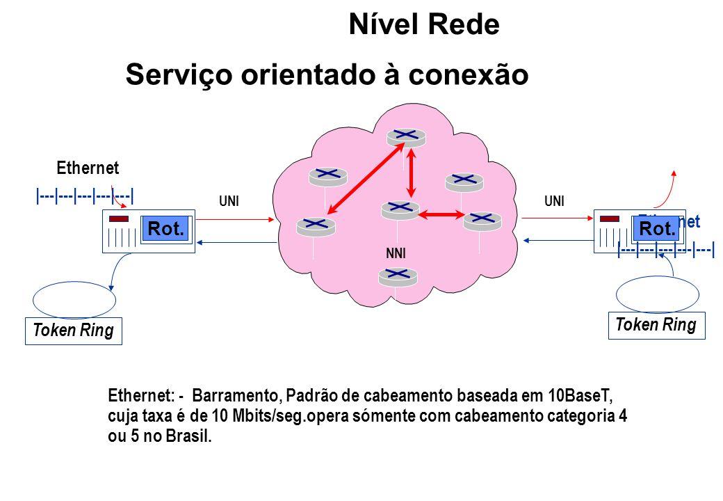 Serviço orientado à conexão