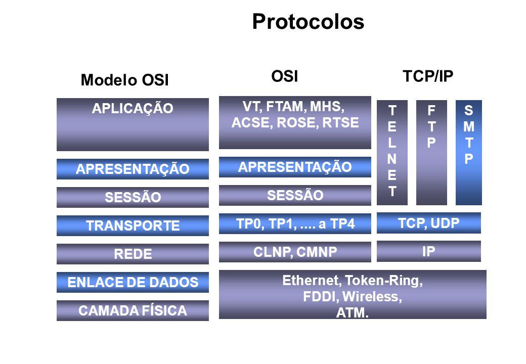 Protocolos OSI TCP/IP Modelo OSI APLICAÇÃO VT, FTAM, MHS,