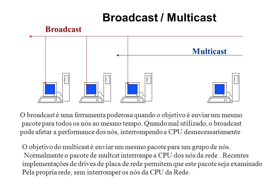... Broadcast / Multicast Broadcast Multicast