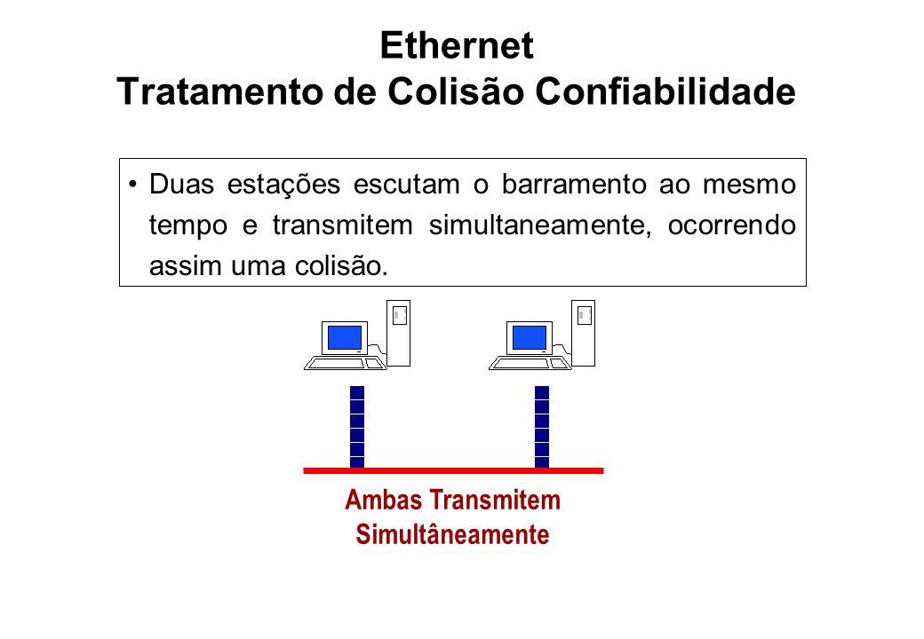 Ethernet Tratamento de Colisão Confiabilidade